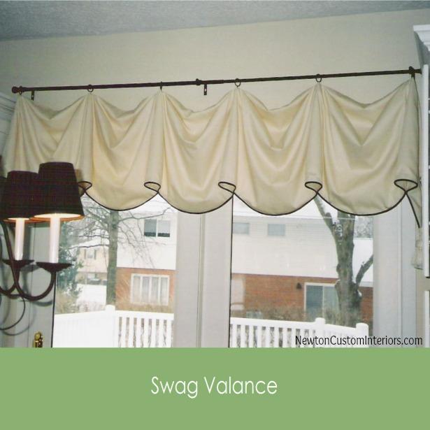 Swag-valance
