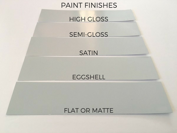Pros cons of paint finishes newton custom interiors for Flat eggshell semi gloss difference